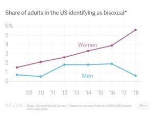 gay καθυστερημένη πορνό δωρεάν μαύρο λεσβιακό όργιο πορνό