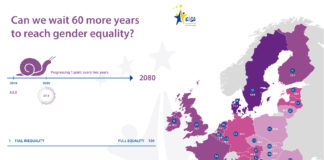 Ευρωπαϊκό Ινστιτούτο για την Ισότητα των Φύλων