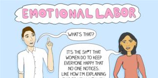 συναισθηματική εργασία, ανδρικό προνόμιο, αυτονόητο